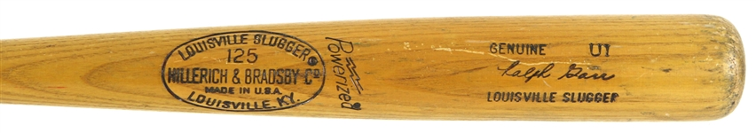 1977-79 Ralph Garr Chicago White Sox H&B Louisville Slugger Professional Model Game Used Bat (MEARS LOA)
