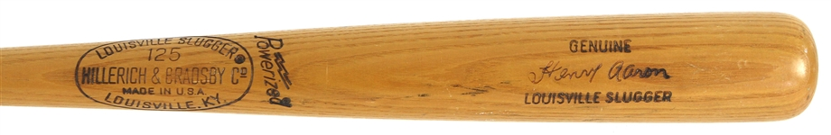 1973-75 Hank Aaron Braves/Brewers H&B Louisville Slugger Professional Model Game Used Bat (MEARS A7)